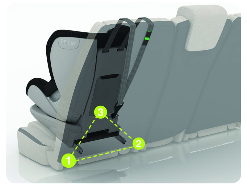 Trifix Kindersitz mit V-Tether und Isofix