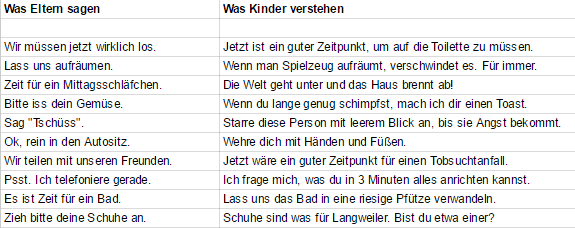 eltern-kinder-verstehen