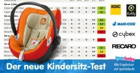 test-kindersitze-november-2016-update
