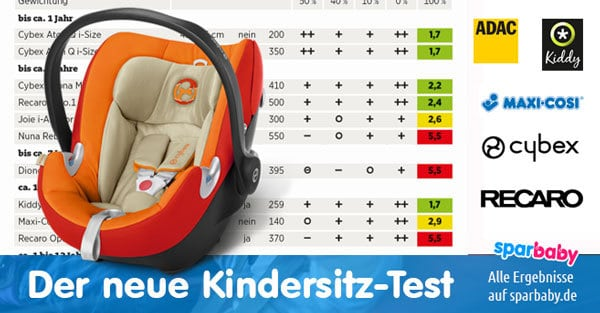 Der aktuelle Kindersitztest von Stiftung Warentest & ADAC 2016 © ADAC 10/2016